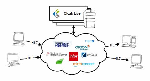 Cloak Live Diagram (480x260)
